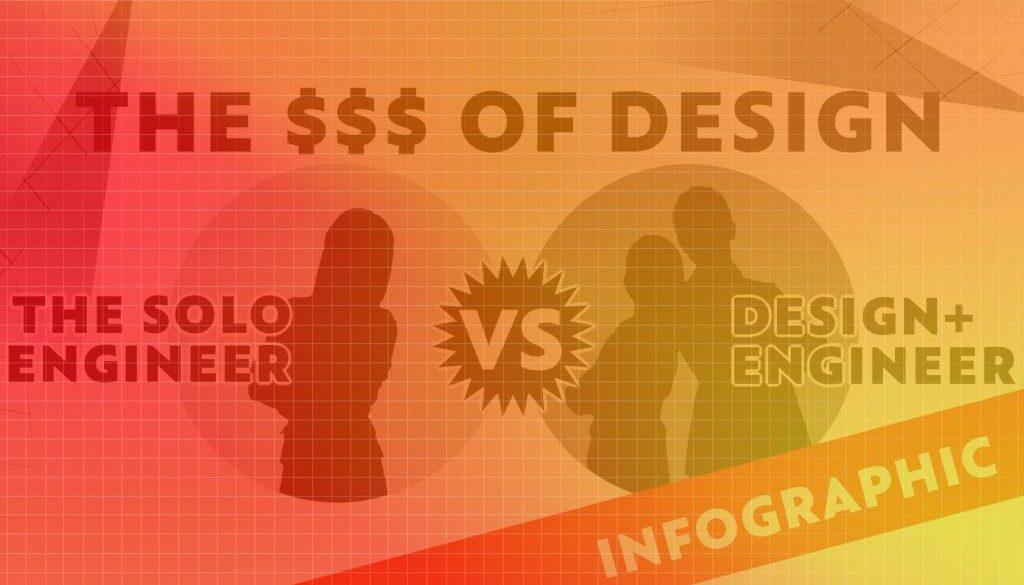 valueOfDesignInfoGraphicHero